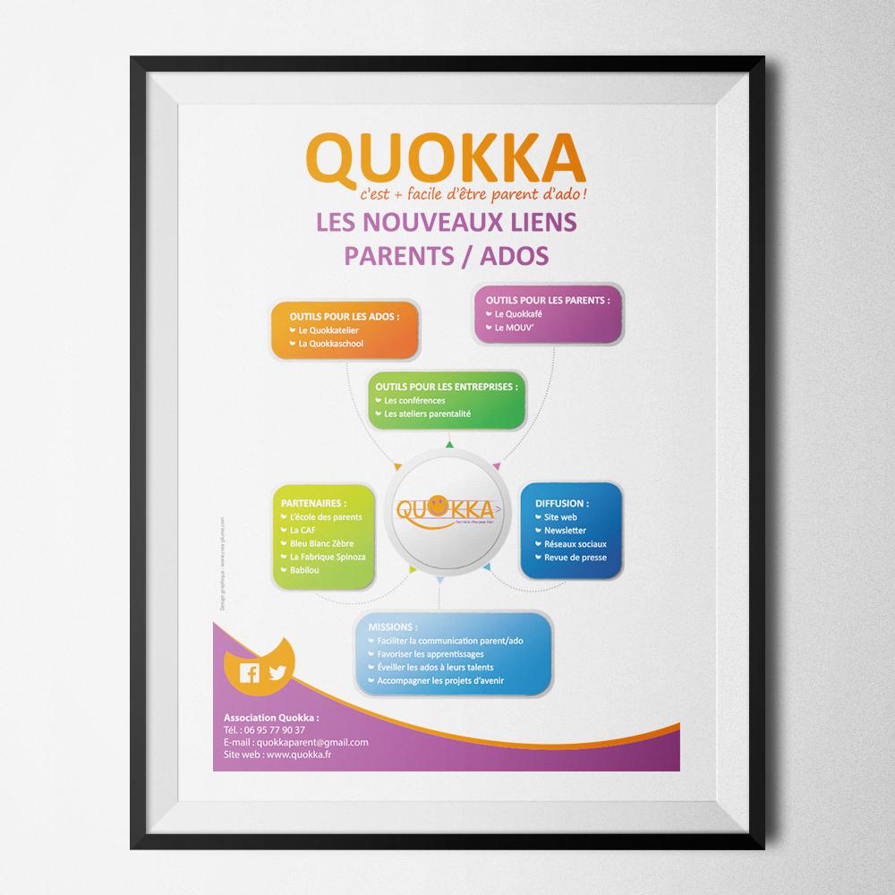 Affiche de l'association Quokka